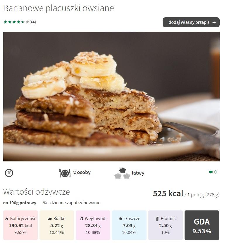 Dietmap.pl moja opinia