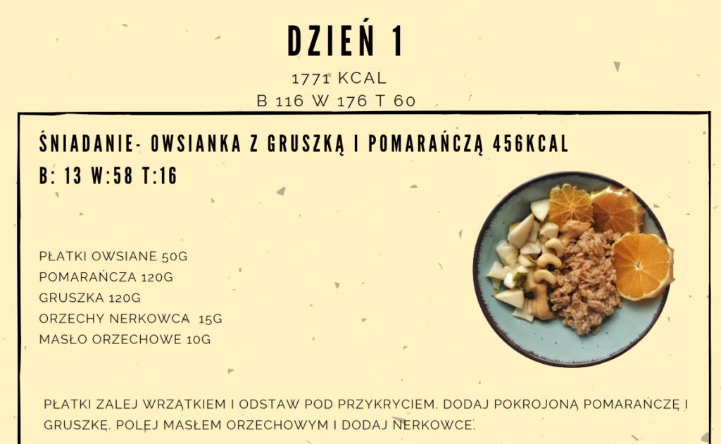 Jadłospis dla kobiet 1800 kcal